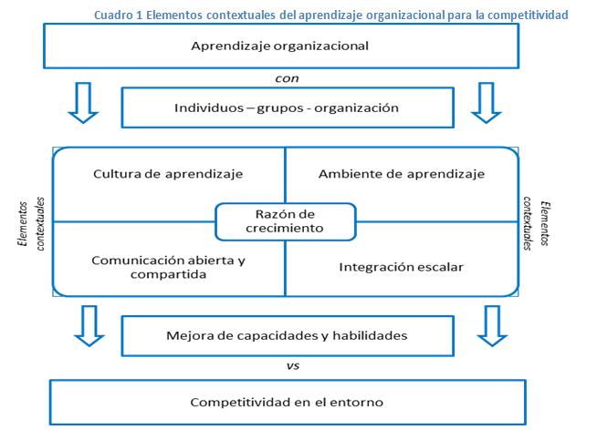 grupos inteligentes teora y prctica del trabajo en equipo promocin cultural