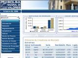 Bolsa Nacional de Costa Rica ::