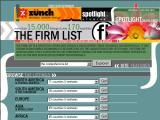 FirmList.com :: Lista de empresas diseño web en el mundo