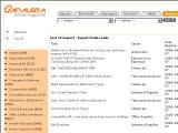 Analema Worldwide Business :: Marketplace internacioal donde oferentes y demandantes se dan cabida para hacer más y mejores negocios a nivel internacional, usando el modelo b2b de comercio electrónico