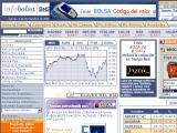 Infobolsa :: Actualidad de finanzas y bolsa en España